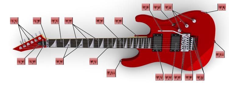 http://shabakehcompany.com/images/el-guitar.png