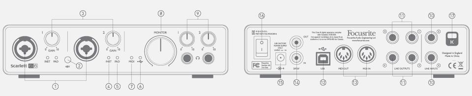نسل دوم کارت صداهای سری اسکارلت کمپانی فوکوسرایت Focusrite Scarlett Series