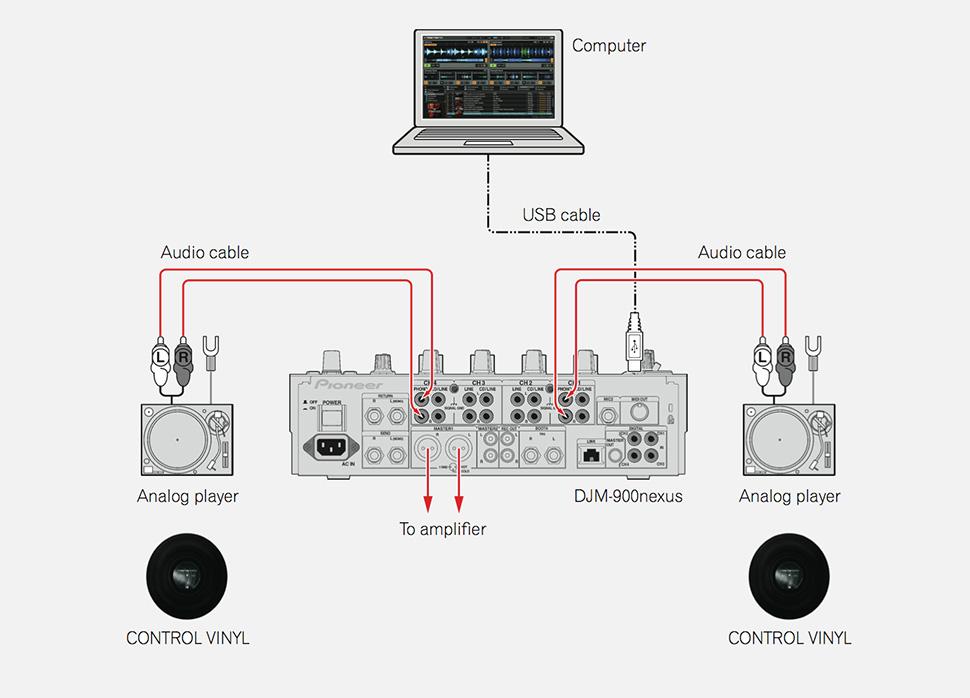 Pioneer DJM-900Nexus میکسر دی جی