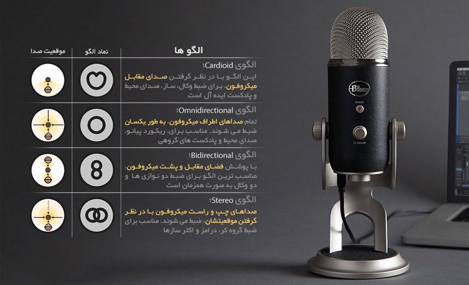 میکروفن Blue Yeti Pro Studio